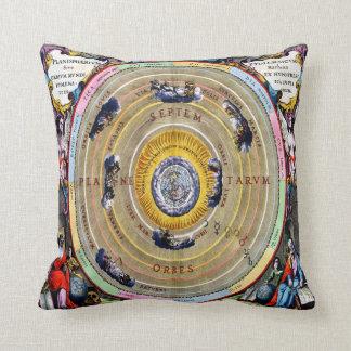 Celestial Harmonia Macrocosmica Throw Pillow