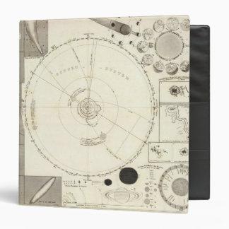 Celestial Map Binder