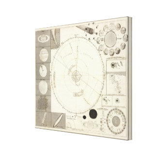 Celestial Map Canvas Print