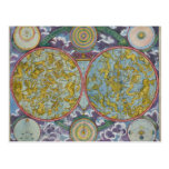 Celestial Map of the Planets Postcards