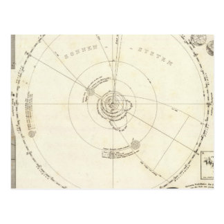 Celestial Map Postcard