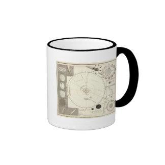 Celestial Map Ringer Mug
