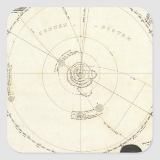 Celestial Map Square Sticker