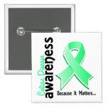 Celiac Disease Awareness 5 2 Inch Square Button