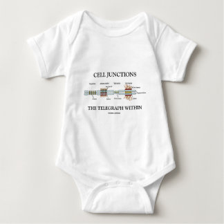 Cell Junctions The Telegraph Within Baby Bodysuit