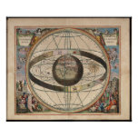 Cellarius Ptolemaic System Zodiac Chart Poster