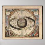 Cellarius Ptolemaic System Zodiac Chart Print
