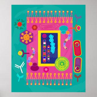 Cellular biology poster