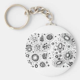 Cellular Design Keychain