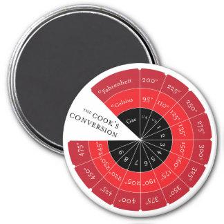 Celsius a la tabla de conversión de la temperatura imán de frigorífico