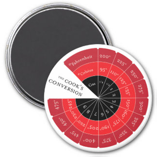Celsius to Fahrenheit Temperature Conversion Chart 3 Inch Round Magnet