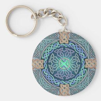 Celtic Eye of the World Basic Round Button Keychain
