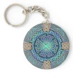Celtic Eye of the World Keychain
