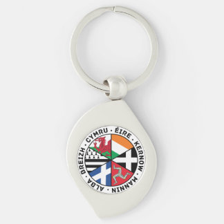 Celtic Nations Flags Keyring