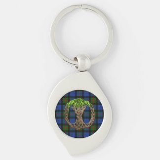Celtic Tree Of Life And Clan Gunn Tartan Silver-Colored Swirl Metal Keychain