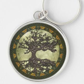 Celtic Tree of Life Keychain