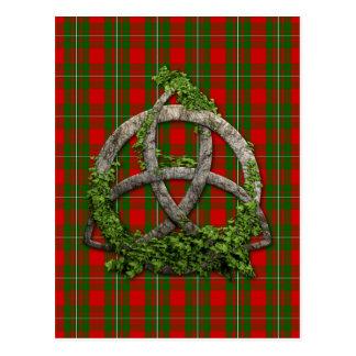 Celtic Trinity Knot And Clan MacGregor Tartan Postcard