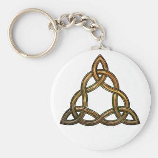 celtic triquetra keychain