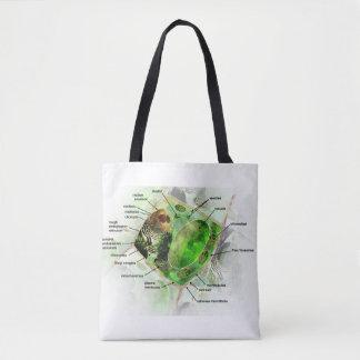 Célula de la planta bolsa de tela