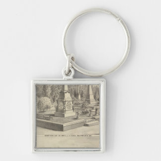 Cemetery lot Sacto, res Woodland Keychain
