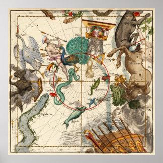 Centaurus, Indus, Chamaeleon, Eridanus, Lupulus Print
