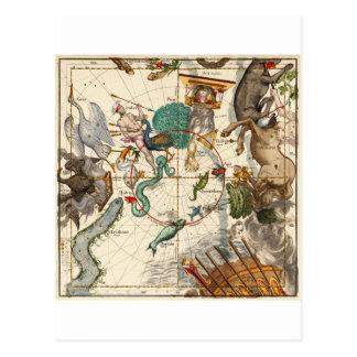 Centaurus, Indus, Chamaeleon, Eridanus, Lupus,Pavo Postcard