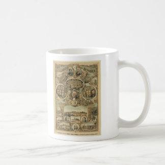Centennial America (1876) Coffee Mug