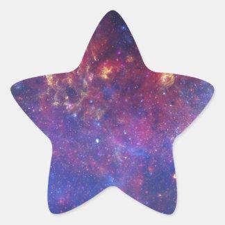 Center of the Milky Way Galaxy IV Star Sticker