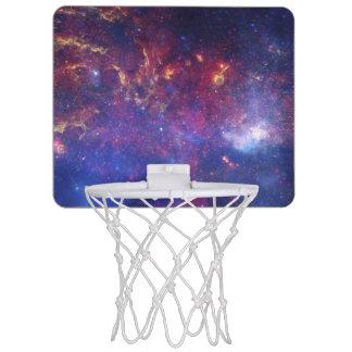 Centro de la galaxia IV de la vía láctea Canastas Mini