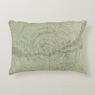 Centro del mapa de cielo meridional