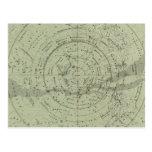 Centro del mapa de cielo meridional tarjeta postal