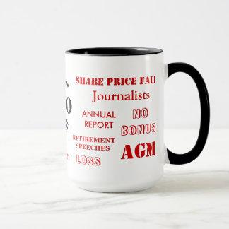 CEO Swear Words! Funny Rude CEO Joke Mug