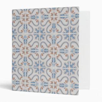 Ceramic tiles binders