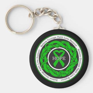 Cerebral Palsy Hope Intertwined Ribbon Keychain