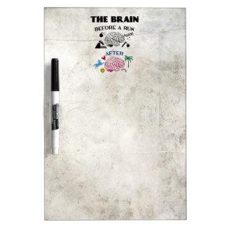 Cerebro de los corredores tablero blanco