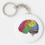 Cerebro del arco iris llavero