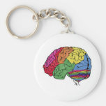 Cerebro del arco iris llavero redondo tipo pin