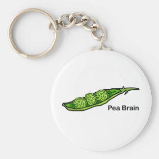 Cerebro del guisante llavero redondo tipo pin