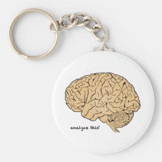 Cerebro humano: ¡Analice esto! Llavero Redondo Tipo Pin