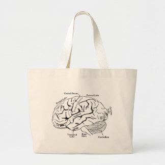 Cerebro humano bolsa de tela grande