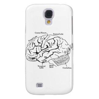 Cerebro humano funda para galaxy s4