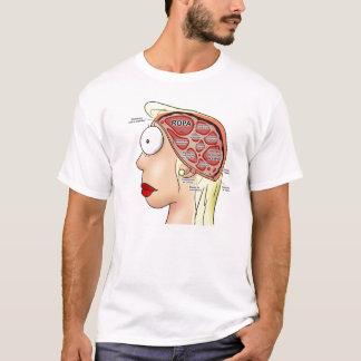 cerebrofemenino T-Shirt