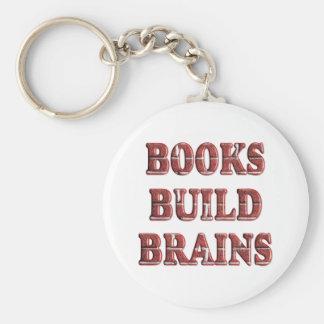 Cerebros de la estructura de los libros llaveros