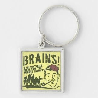 ¡Cerebros Llavero