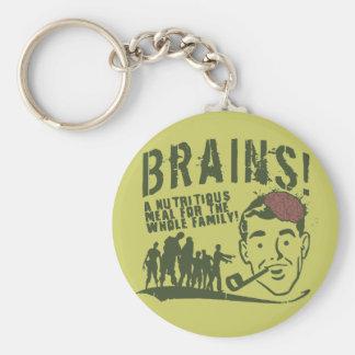 ¡Cerebros Llavero Personalizado