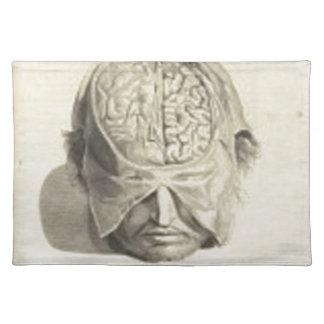 Cerebros Mantel