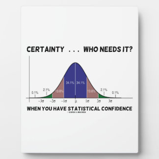 Certainty ... Who Needs It? When You Have Stats Plaque