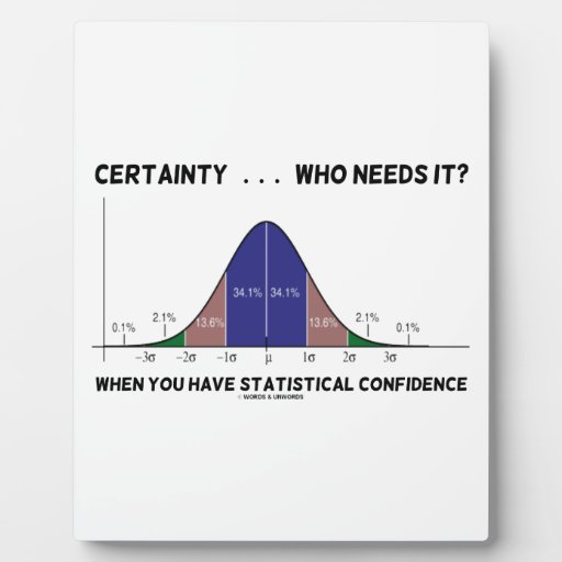 Certainty ... Who Needs It? When You Have Stats Photo Plaques