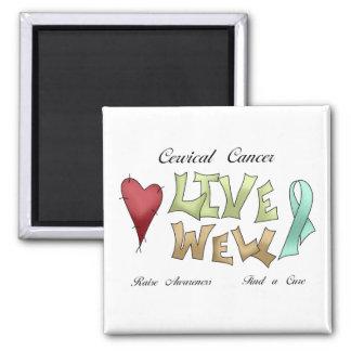 Cervical Cancer Awareness 2 Inch Square Magnet