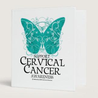 Cervical Cancer Butterfly Binder